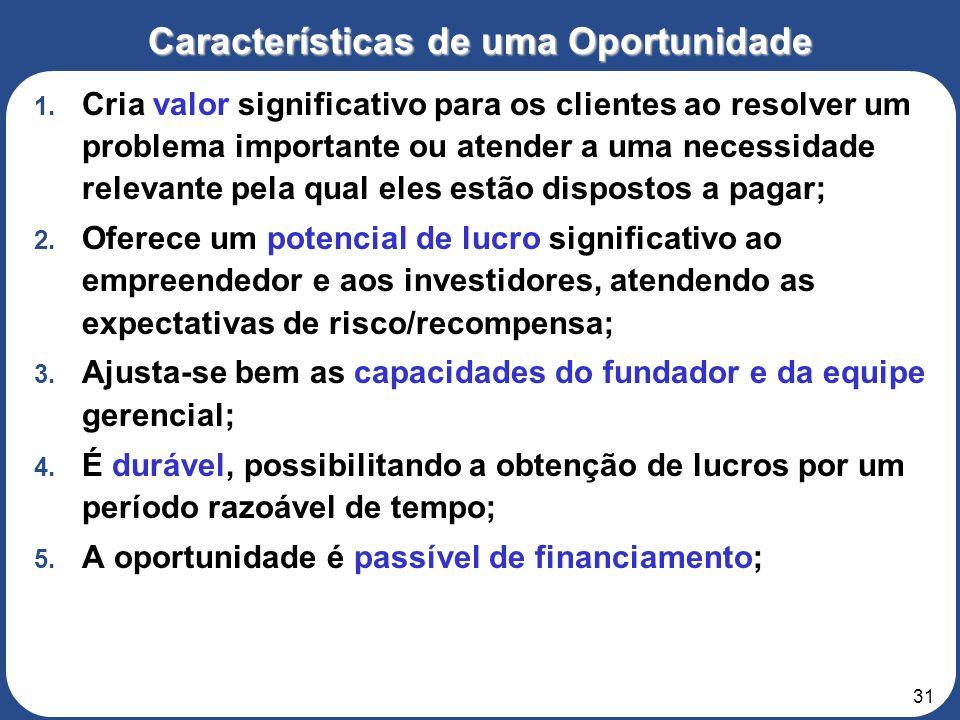 Características de uma Oportunidade