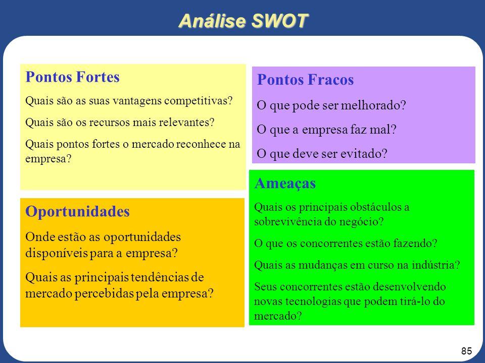 Análise SWOT Pontos Fortes Pontos Fracos Ameaças Oportunidades