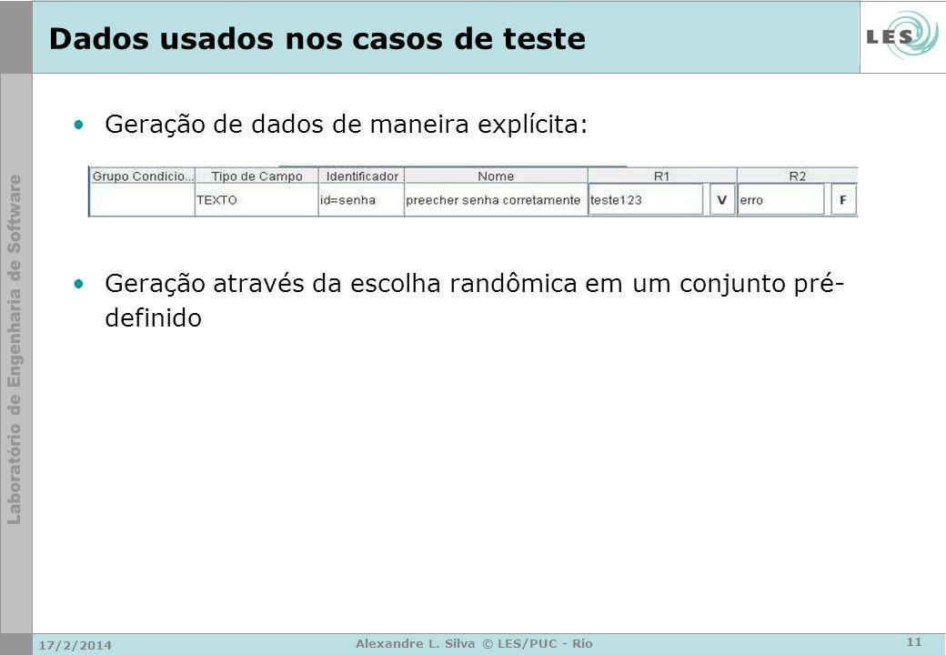 Dados usados nos casos de teste