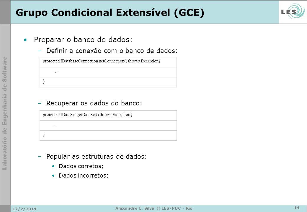 Grupo Condicional Extensível (GCE)
