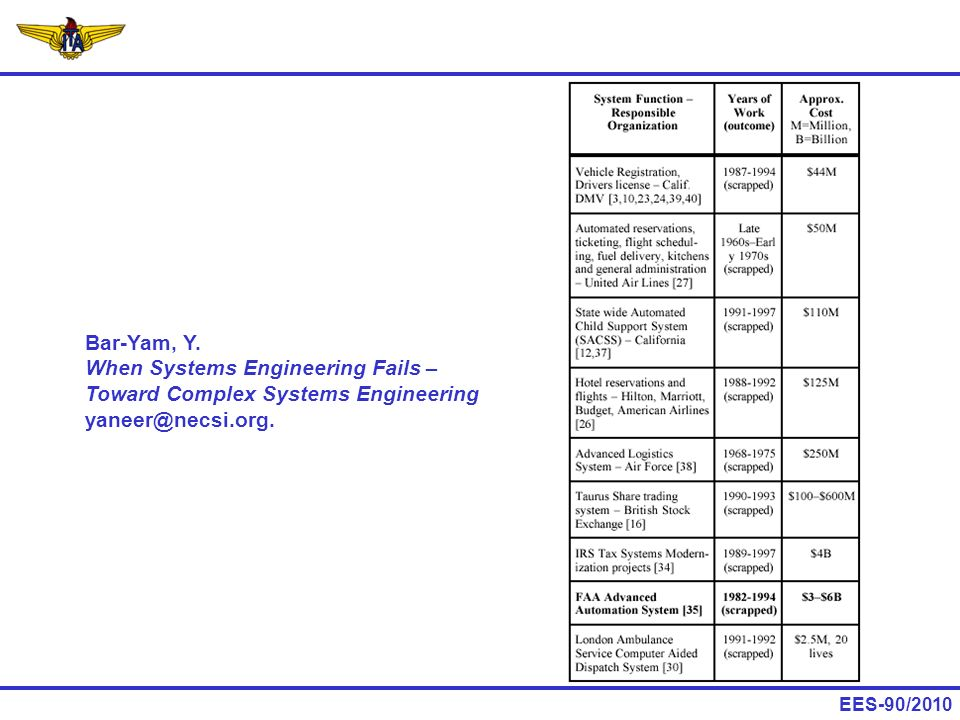 Bar-Yam, Y. When Systems Engineering Fails – Toward Complex Systems Engineering yaneer@necsi.org.