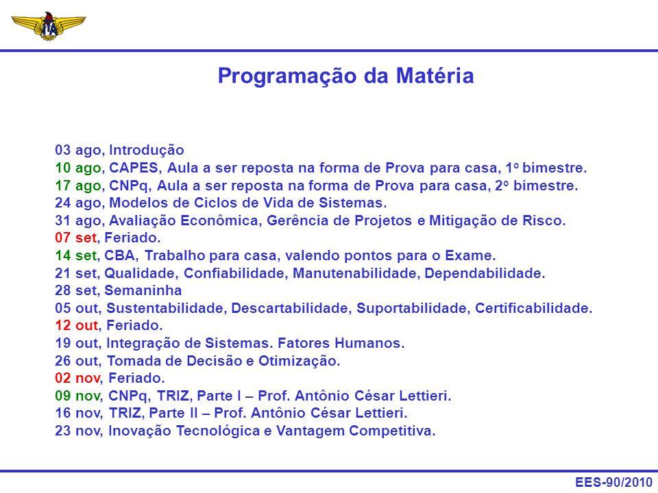 Programação da Matéria