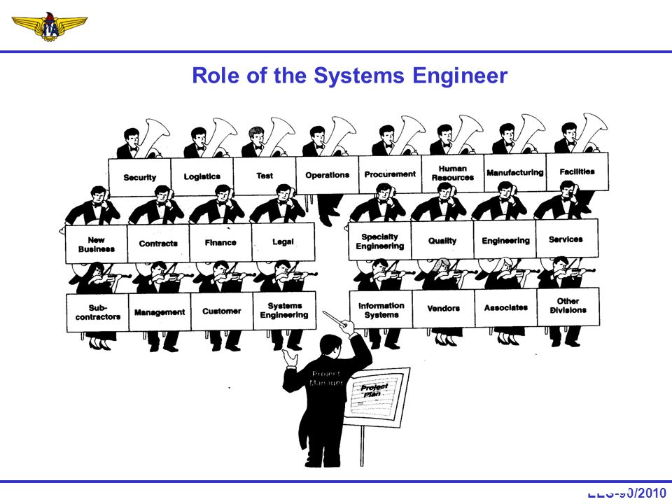 Role of the Systems Engineer
