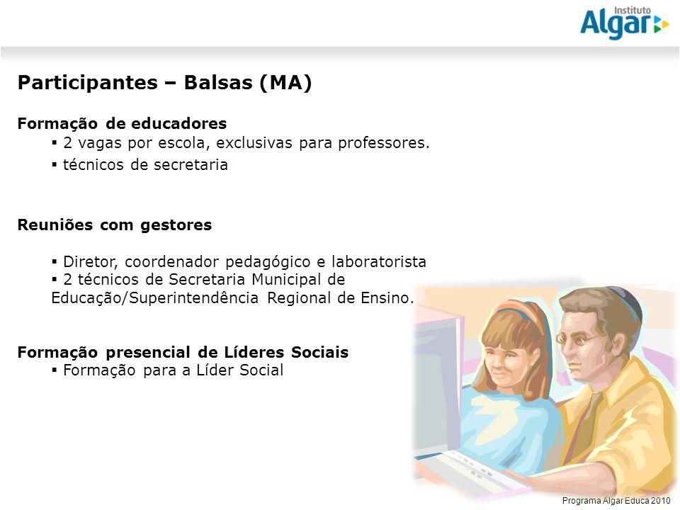 Participantes – Balsas (MA)