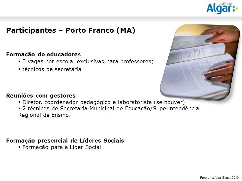 Participantes – Porto Franco (MA)