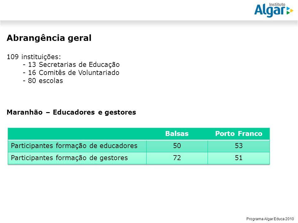 Abrangência geral 109 instituições: - 13 Secretarias de Educação