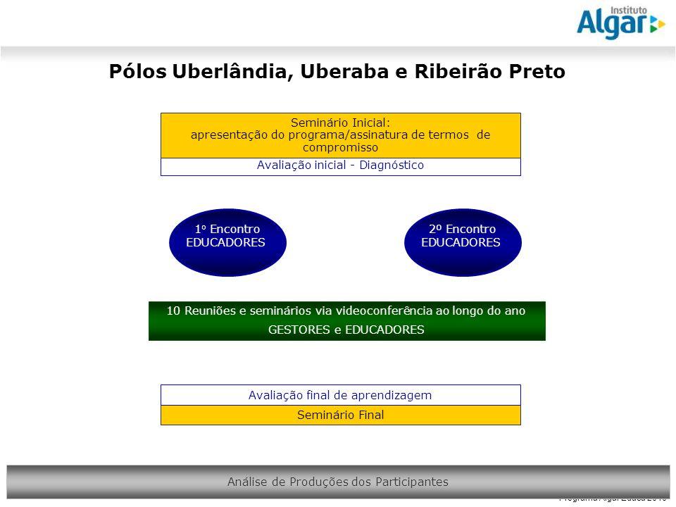 Pólos Uberlândia, Uberaba e Ribeirão Preto