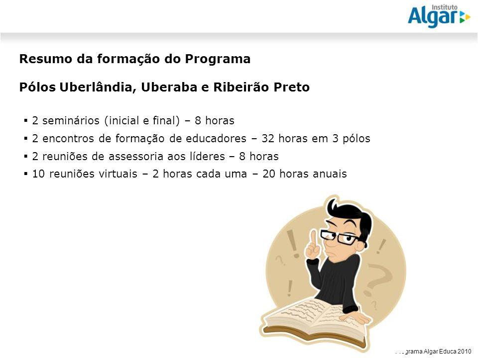 Resumo da formação do Programa Pólos Uberlândia, Uberaba e Ribeirão Preto