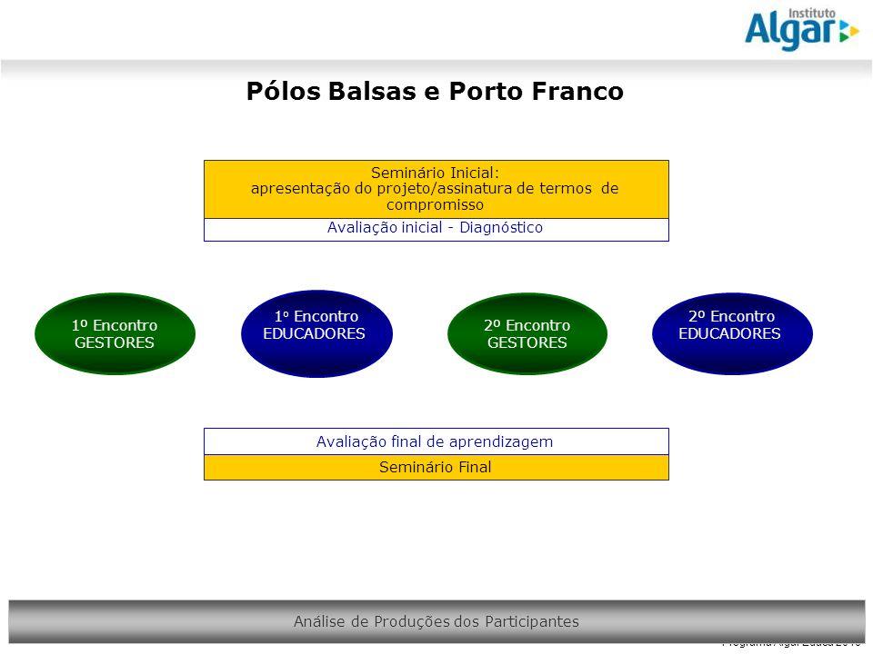 Pólos Balsas e Porto Franco