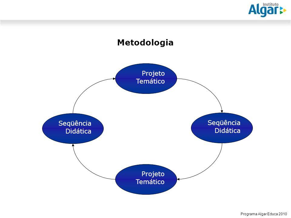 Metodologia Projeto Temático Seqüência Seqüência Didática Didática