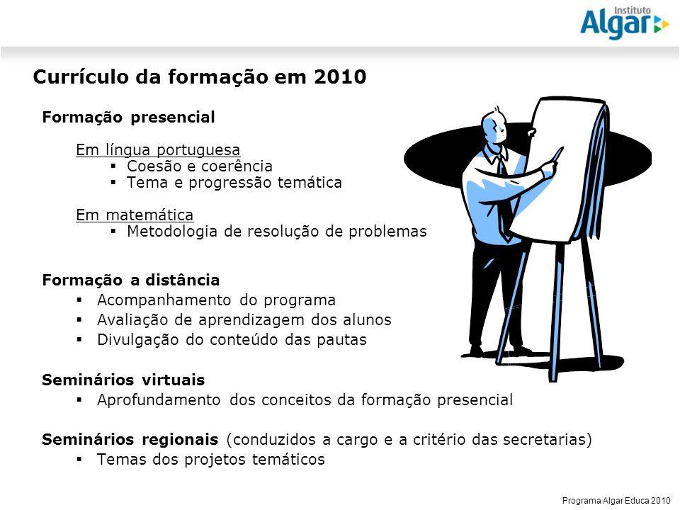 Currículo da formação em 2010
