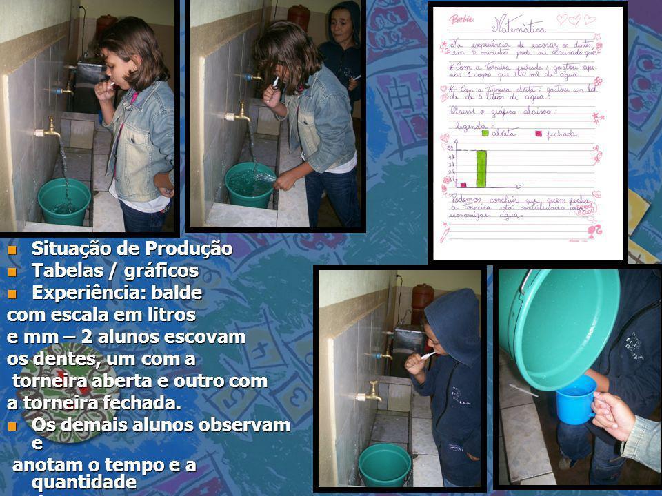 Situação de Produção Tabelas / gráficos. Experiência: balde. com escala em litros. e mm – 2 alunos escovam.