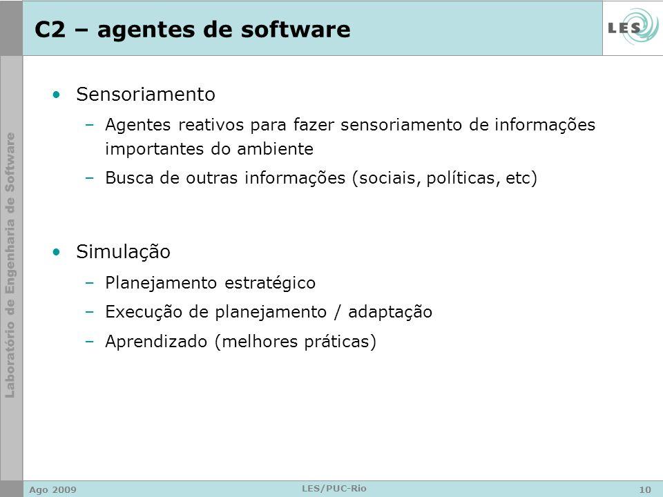 C2 – agentes de software Sensoriamento Simulação
