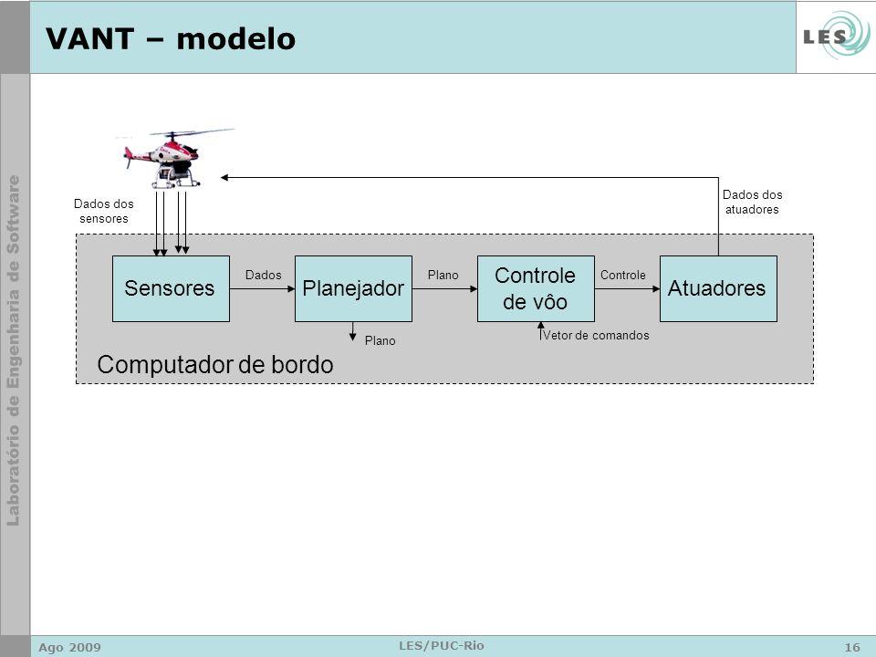 VANT – modelo Computador de bordo Sensores Planejador Controle de vôo