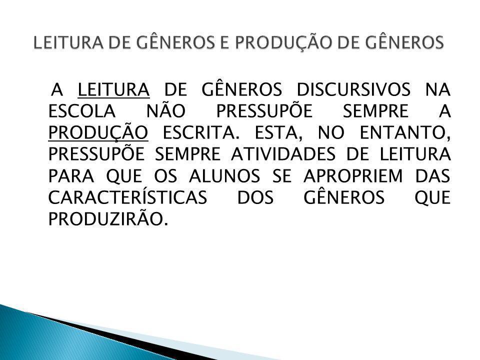 LEITURA DE GÊNEROS E PRODUÇÃO DE GÊNEROS
