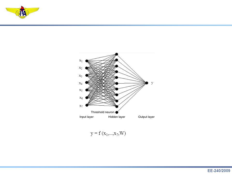 x1 x2 x3 x4 y x5 x6 x7 y = f (x1,...,x7,W)