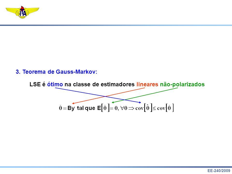 3. Teorema de Gauss-Markov: