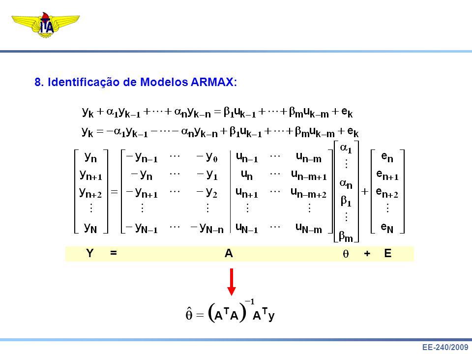 8. Identificação de Modelos ARMAX: