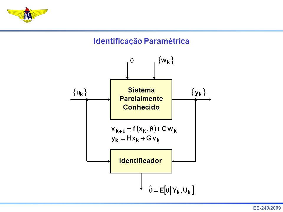 Identificação Paramétrica