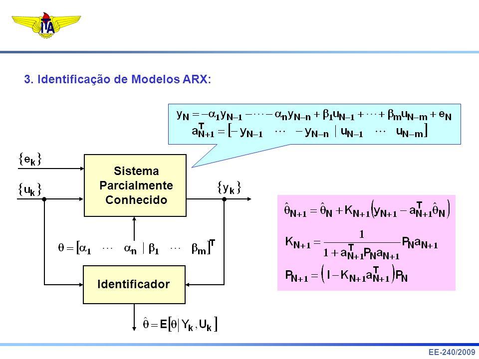 3. Identificação de Modelos ARX: