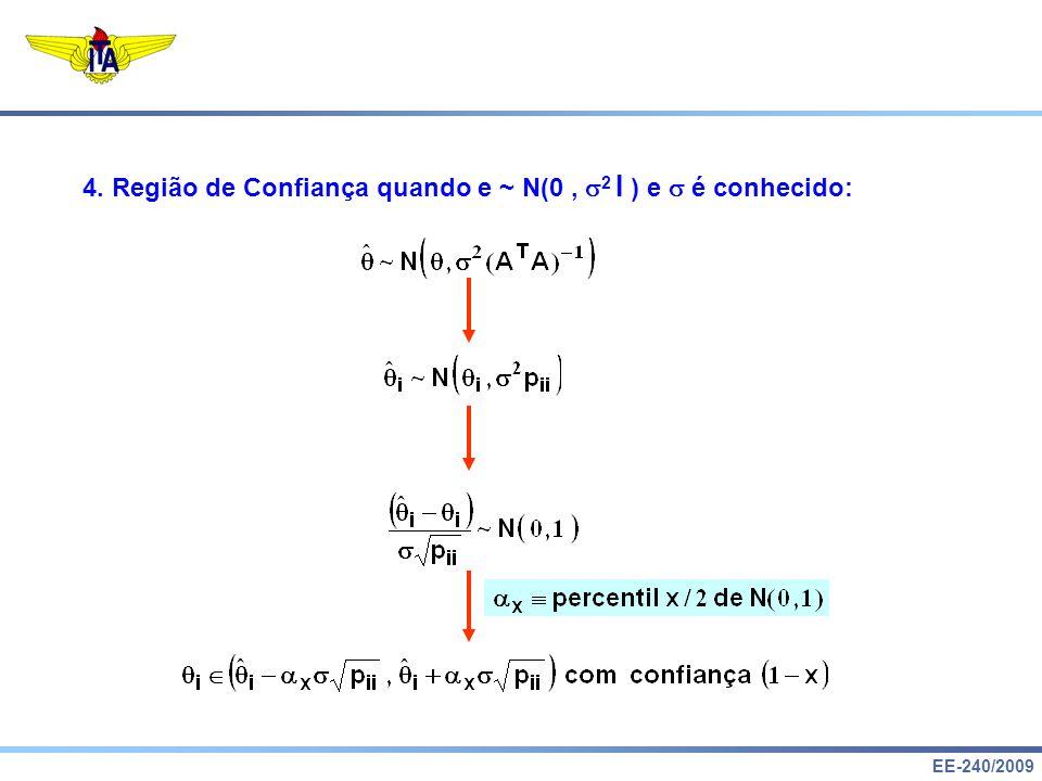 4. Região de Confiança quando e ~ N(0 , 2 I ) e  é conhecido:
