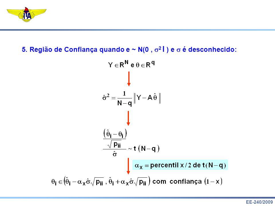 5. Região de Confiança quando e ~ N(0 , 2 I ) e  é desconhecido: