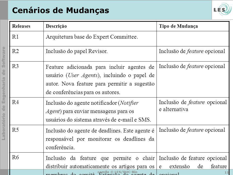 Cenários de Mudanças R1 Arquitetura base do Expert Committee. R2