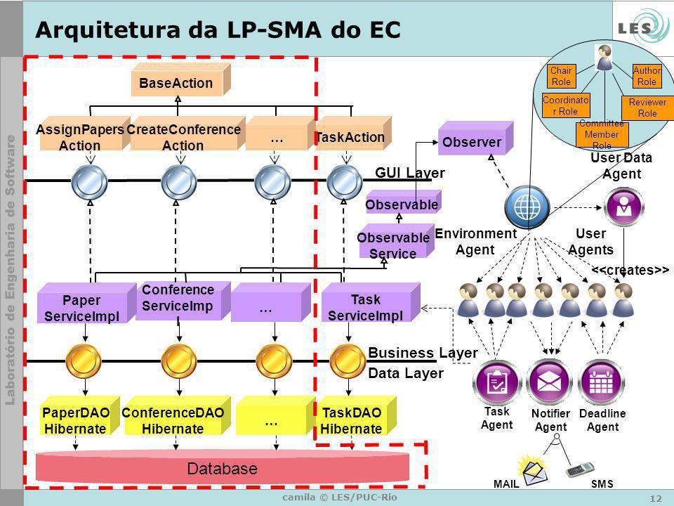 Arquitetura da LP-SMA do EC