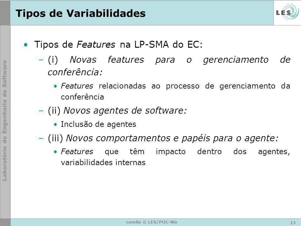 Tipos de Variabilidades