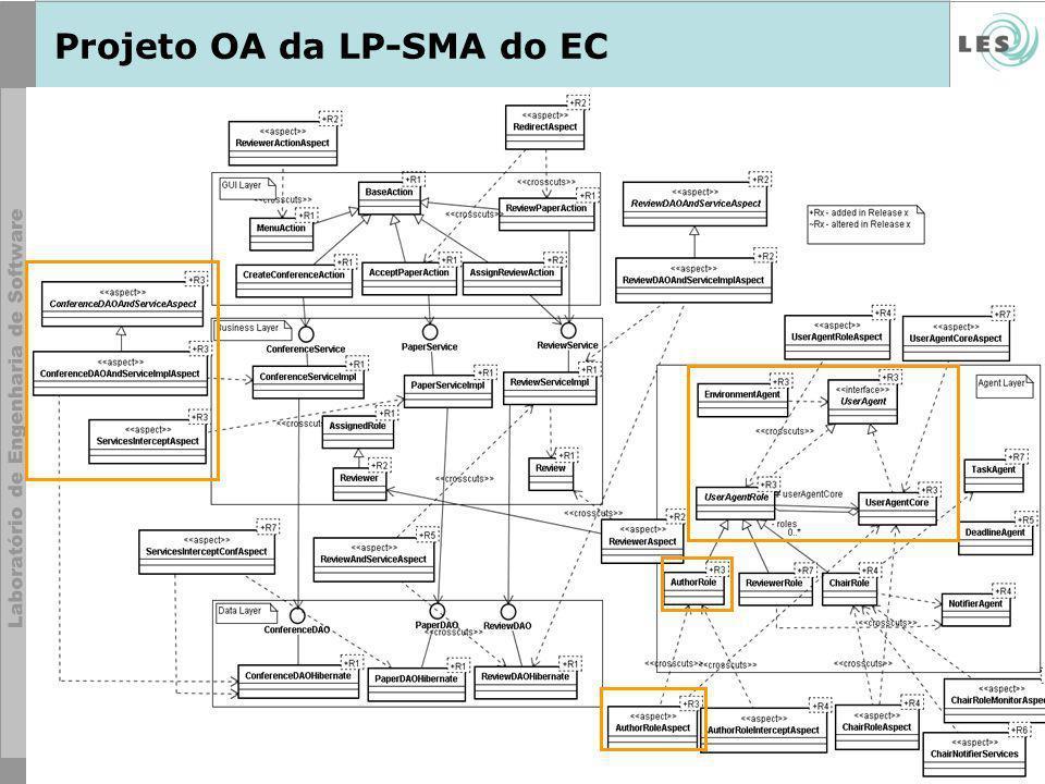 Projeto OA da LP-SMA do EC