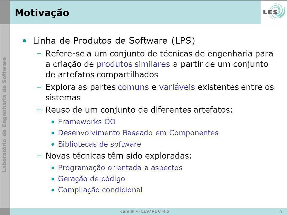Motivação Linha de Produtos de Software (LPS)