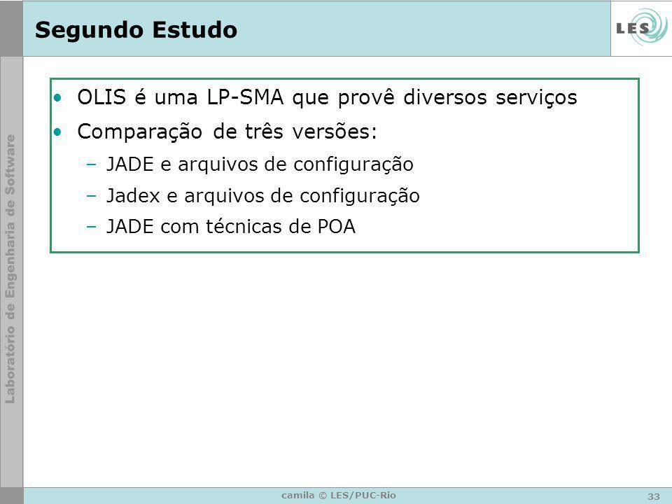 Segundo Estudo OLIS é uma LP-SMA que provê diversos serviços