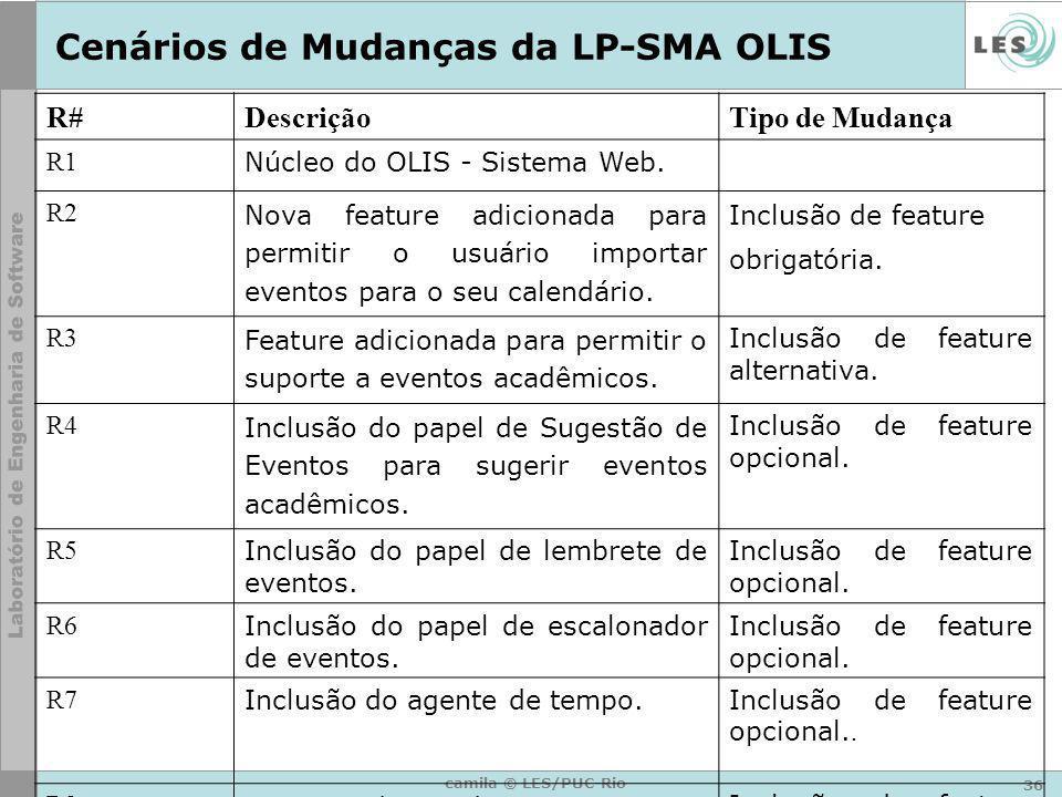 Cenários de Mudanças da LP-SMA OLIS