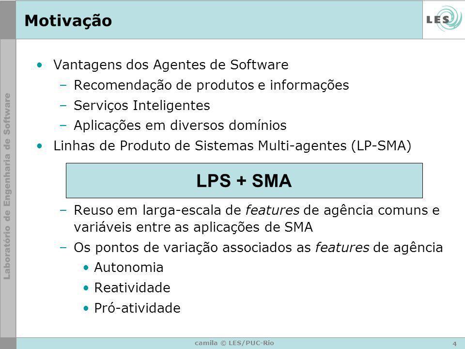 LPS + SMA Motivação Vantagens dos Agentes de Software
