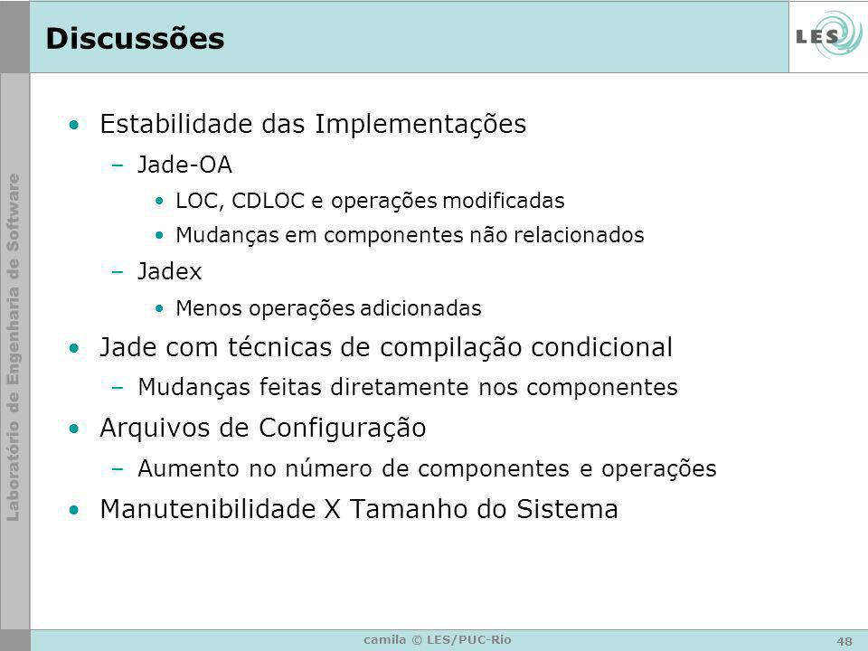 Discussões Estabilidade das Implementações