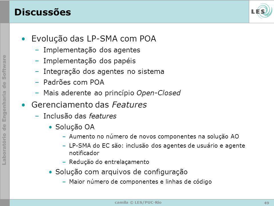 Discussões Evolução das LP-SMA com POA Gerenciamento das Features