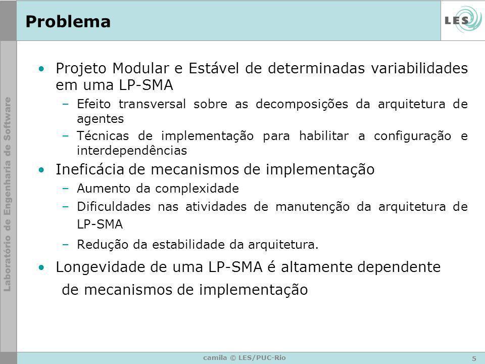 Problema Projeto Modular e Estável de determinadas variabilidades em uma LP-SMA. Efeito transversal sobre as decomposições da arquitetura de agentes.