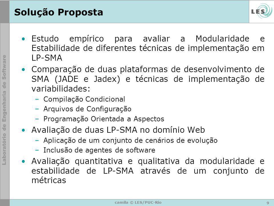 Solução Proposta Estudo empírico para avaliar a Modularidade e Estabilidade de diferentes técnicas de implementação em LP-SMA.