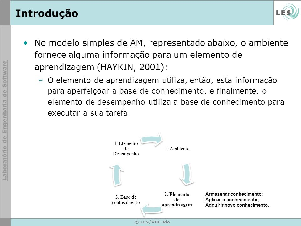 2. Elemento de aprendizagem