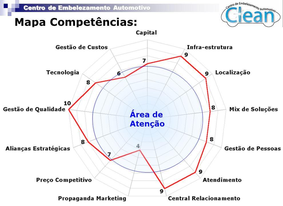 Mapa Competências: Área de Atenção
