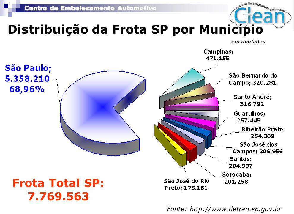 Distribuição da Frota SP por Município