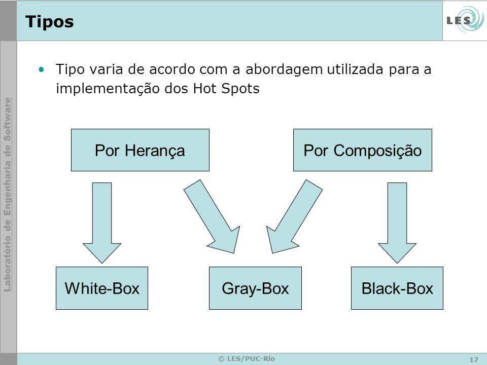Tipos Por Herança Por Composição White-Box Gray-Box Black-Box