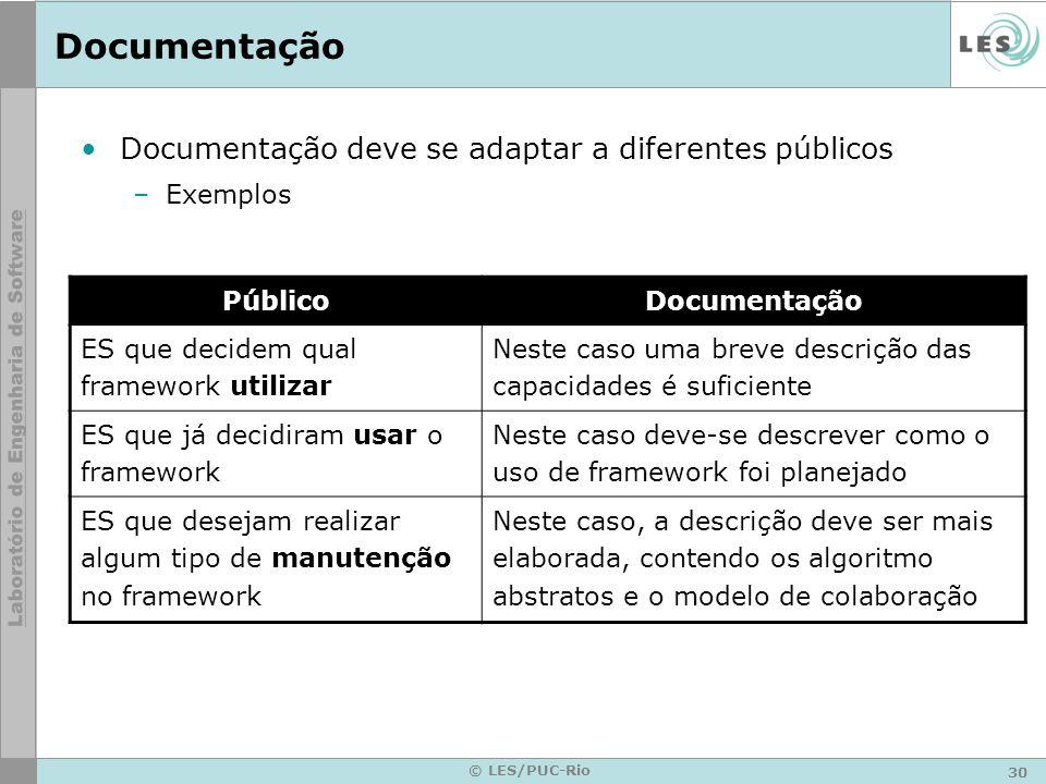 Documentação Documentação deve se adaptar a diferentes públicos