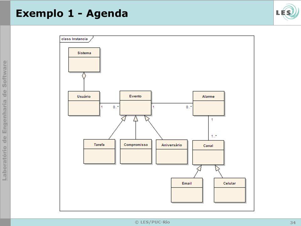 Exemplo 1 - Agenda © LES/PUC-Rio