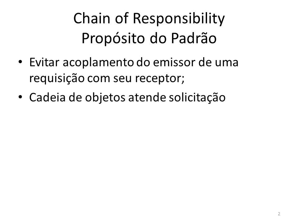 Chain of Responsibility Propósito do Padrão