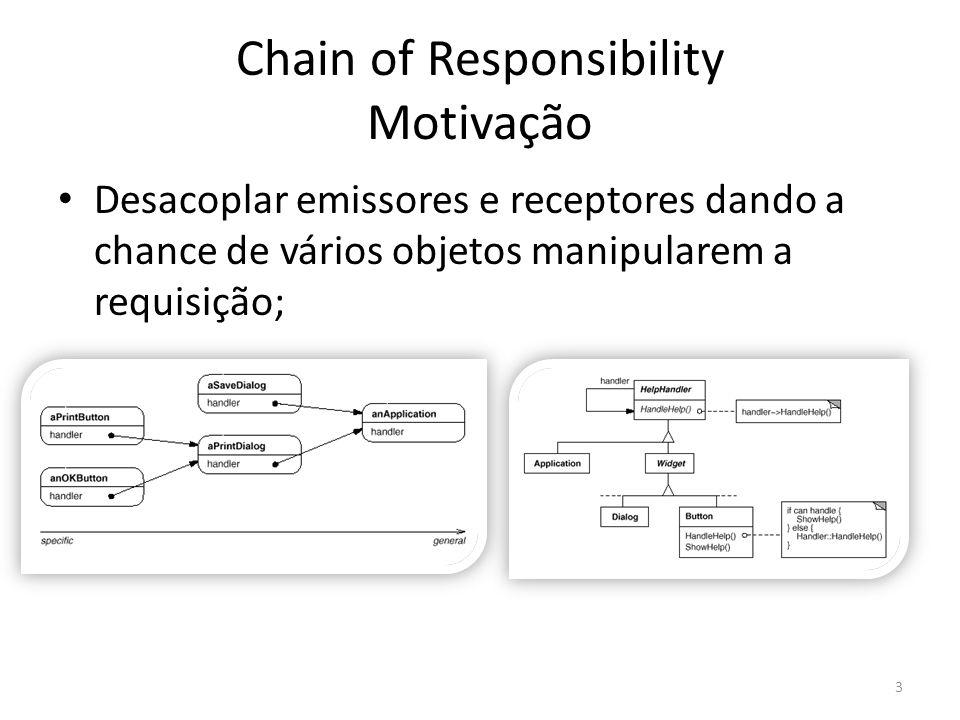 Chain of Responsibility Motivação