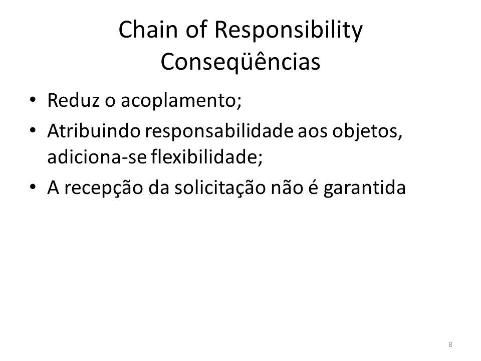 Chain of Responsibility Conseqüências