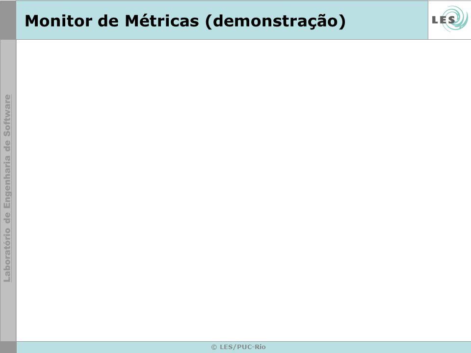 Monitor de Métricas (demonstração)