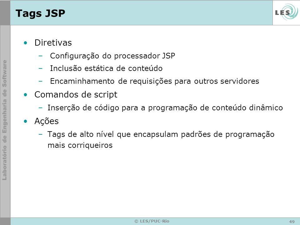 Tags JSP Diretivas Comandos de script Ações