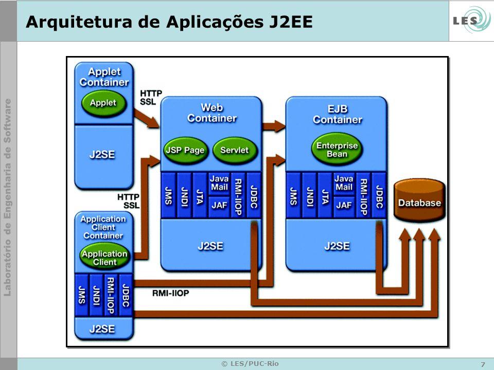 Arquitetura de Aplicações J2EE